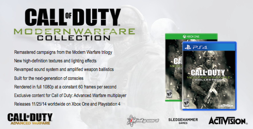 Call of Duty: Modern Warfare Collection prévu sur PS4 et Xbox One ?