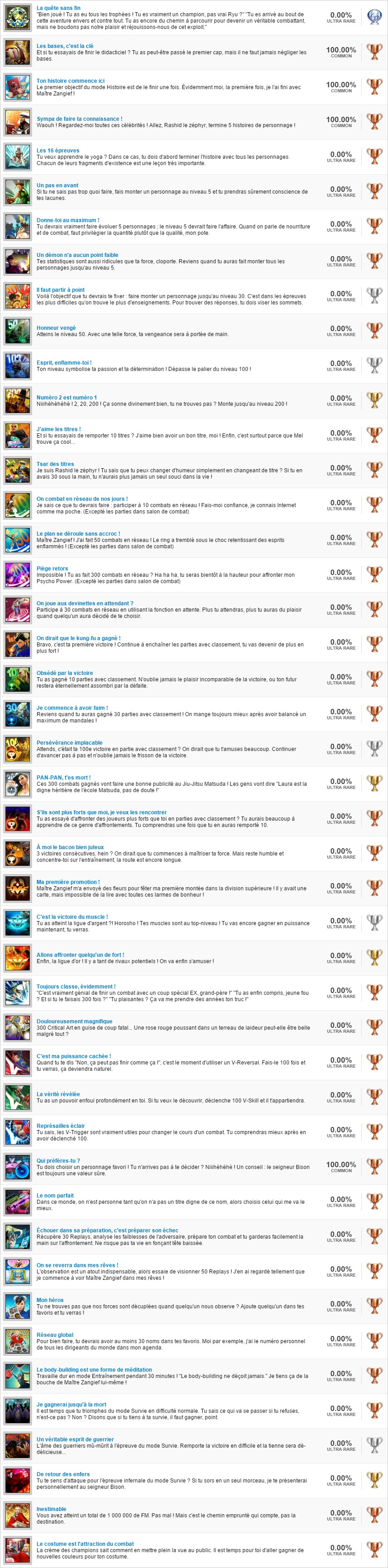 street_fighter_v_trophies