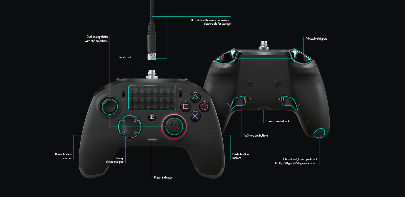 Controller - Test